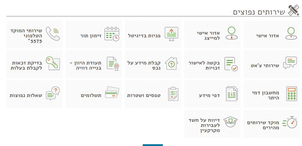 שירותי מקרקעי ישראל